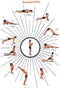 yoga_surya
